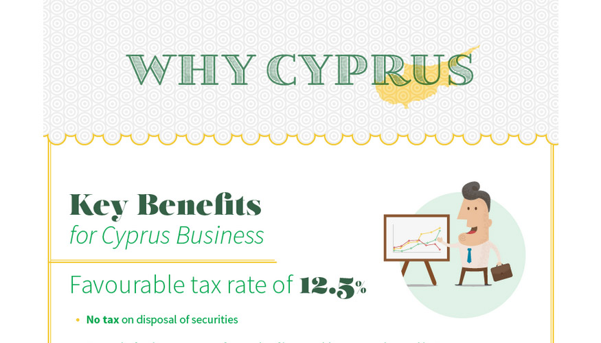 Key benefits of Doing Business in Cyprus (Infographic)